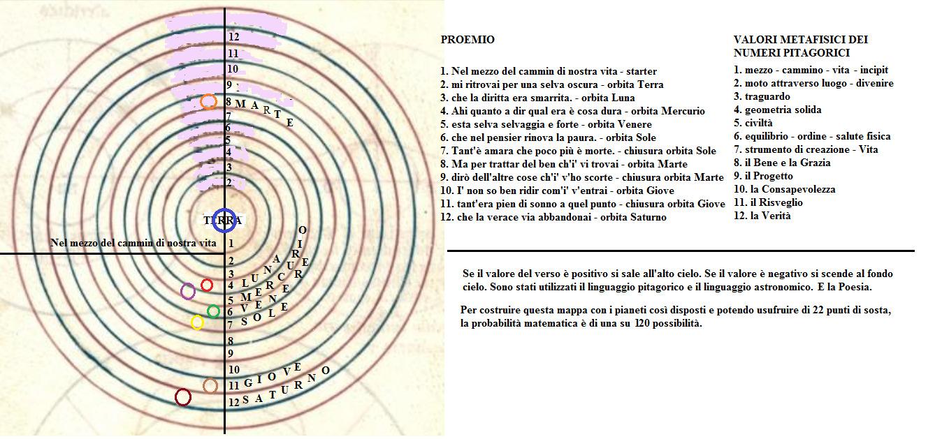 PRIMA MAPPA SIDERALE